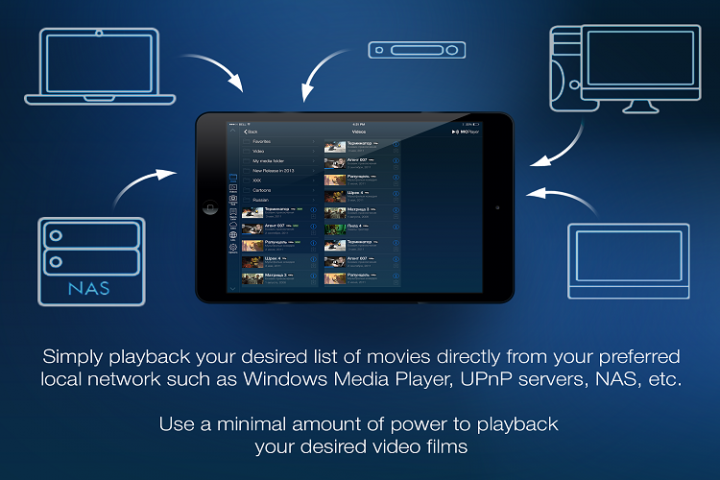 MCPlayer: The Best Wireless Video Streamer and Player For iPad