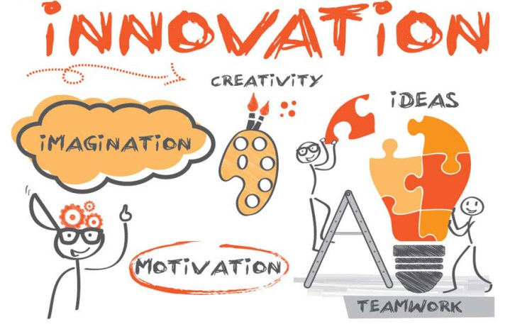 Significance Of Innovative Technology In Entrepreneurship
